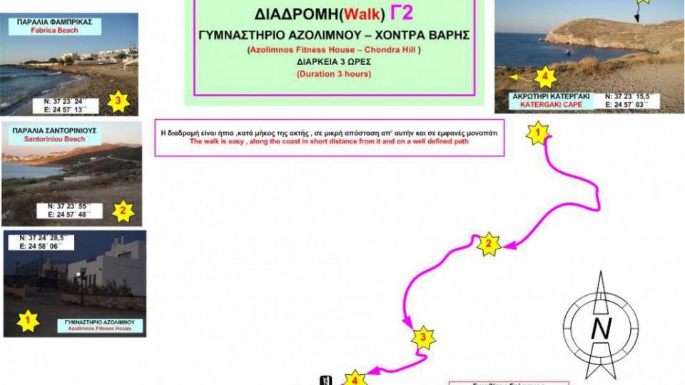 Χάρτης Γ2: Αζόλιμνος – Χοντρά Βάρης