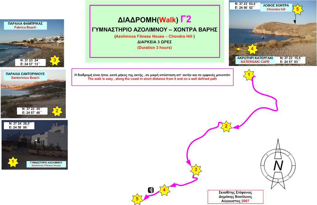 Χάρτης Γ2: Αζόλιμνος - Χοντρά Βάρης