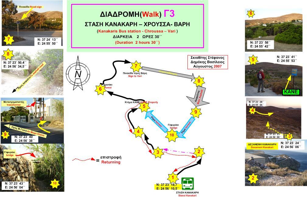 Χάρτης Γ3: Στάση Κανακάρη - Χρούσσα