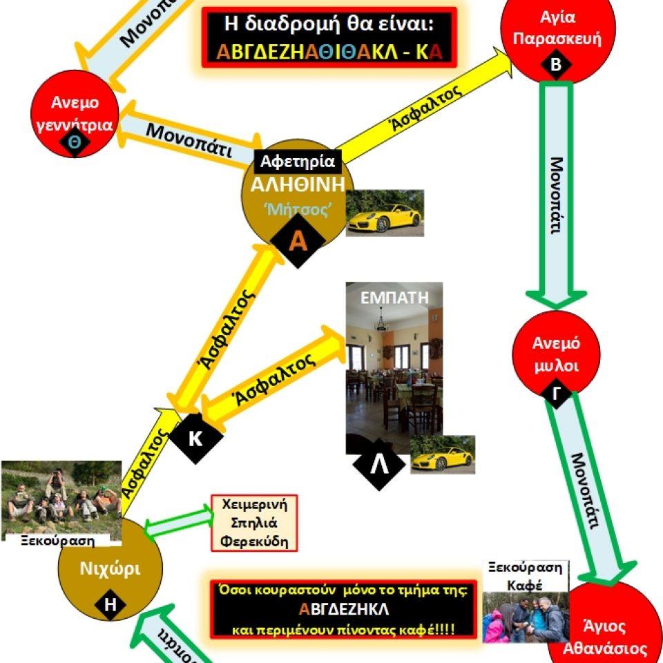 Πατελι-Νιχωρι-Αληθινή – Πισκοπειό διαδρομή